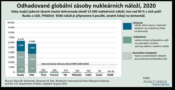 krejci_nuclear.png