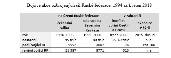 krejci_rusko_gruzie.png