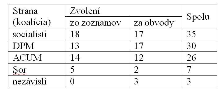 moldova_tab.jpg