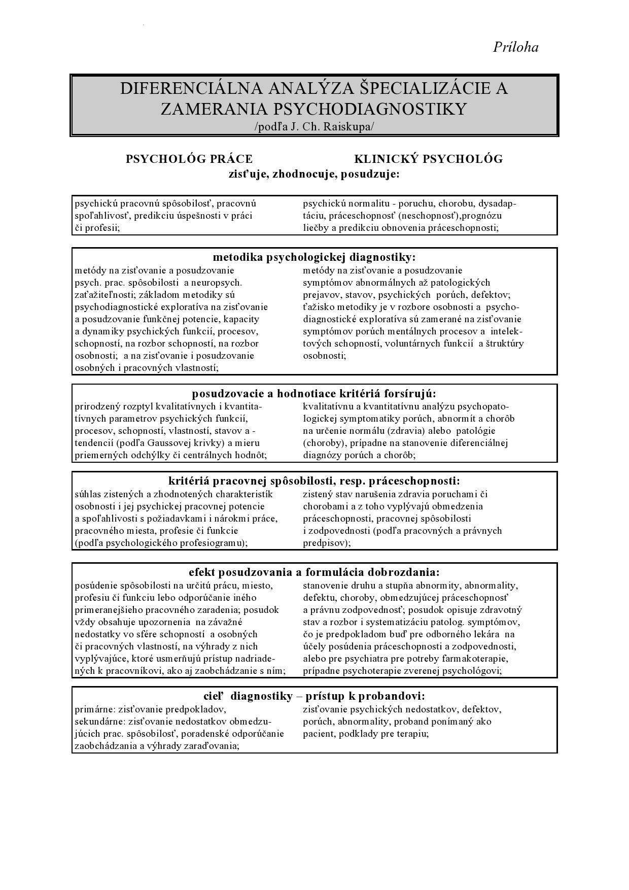 priloha_raiskup-page0001.jpg