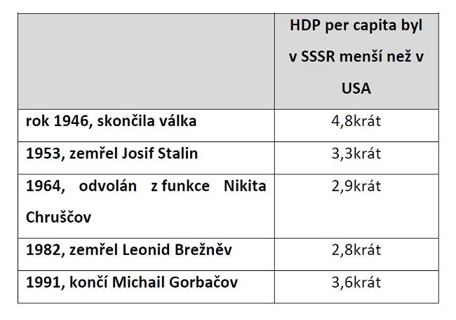 rusko-tab3.png