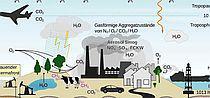 greenhouse_gases_uvod.jpg