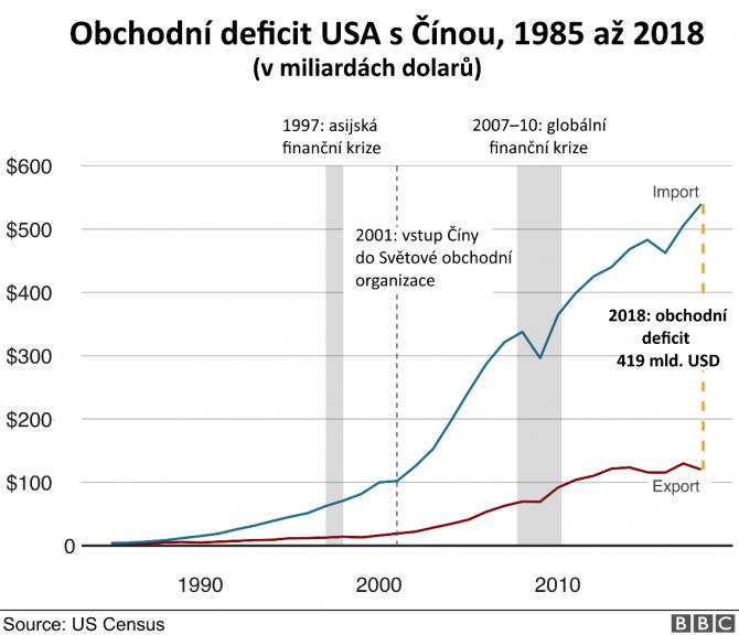 deficit_okrejci1.png