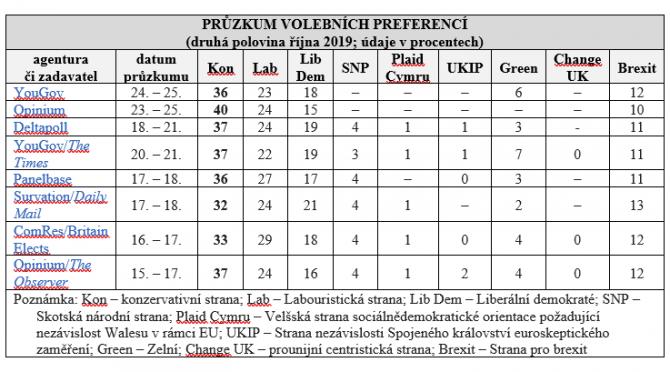 krejci_vb_polls.png