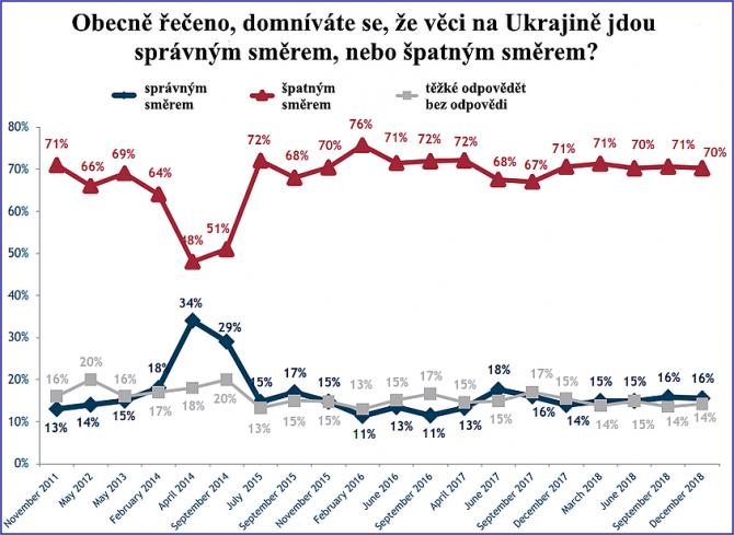 ukrajina_krejcio.png