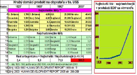 tabulka_graf.png