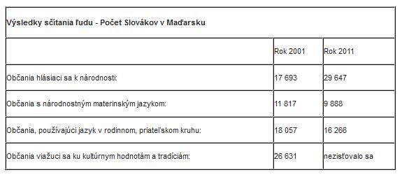 tabulka_madarske_scitanie.jpg