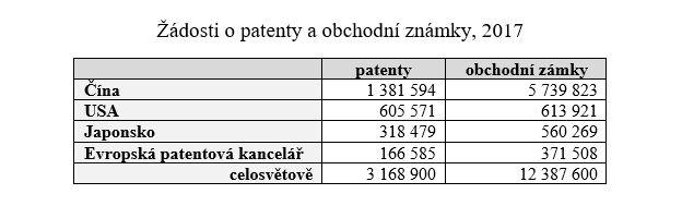 tabulka_oskar_1.1.jpg
