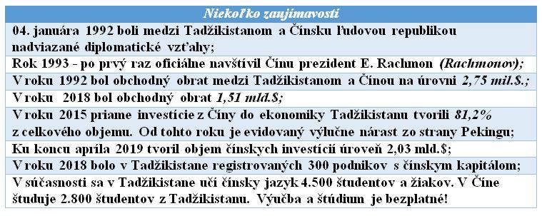 zaujimavosti_tadzikistan.jpg